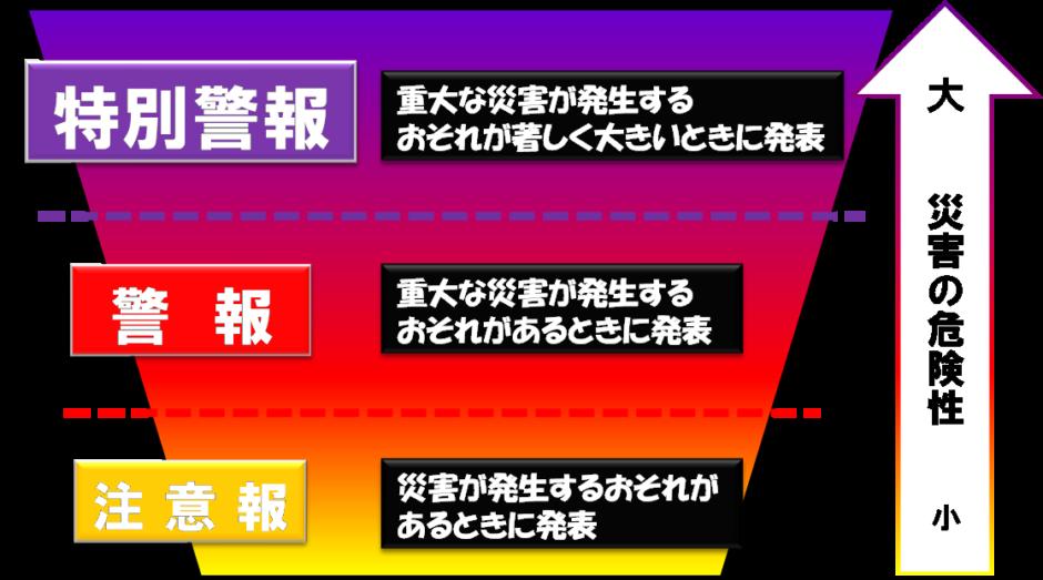 出典:www.city.toyooka.lg.jp