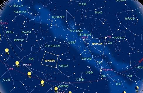 出典:https://www.astroarts.co.jp/