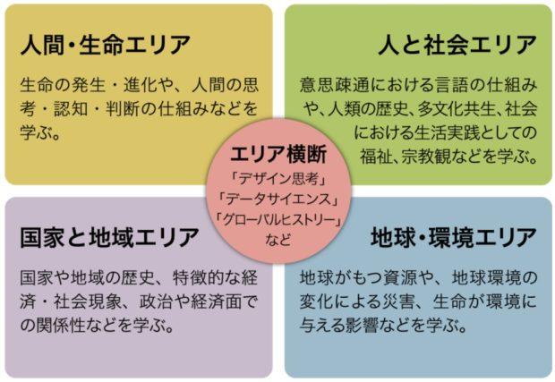 出典:九州大学