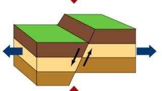 逆断層から正断層タイプの地震へ!東日本大震災後の地震