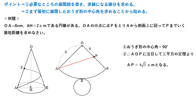 数学の解説例